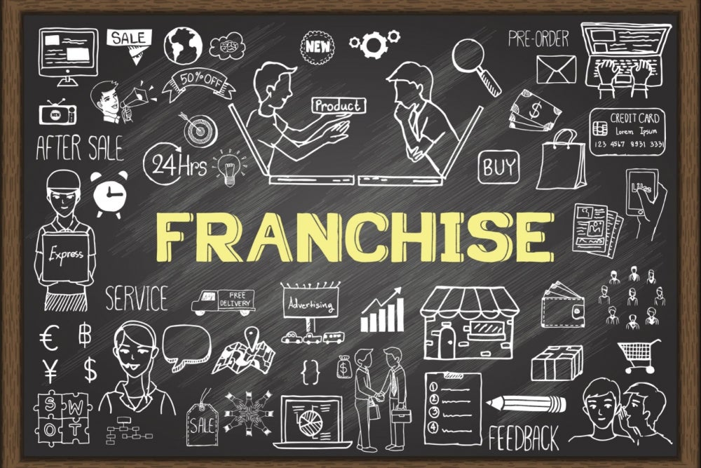 24 Top Franchises You Can Buy for $25K or Less – Entrepreneur
