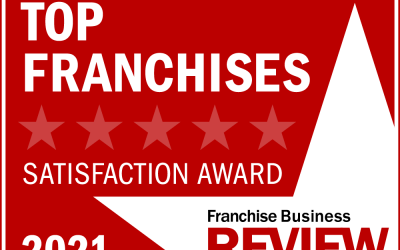 FBR Names Town Money Saver a Top Franchise for 2021